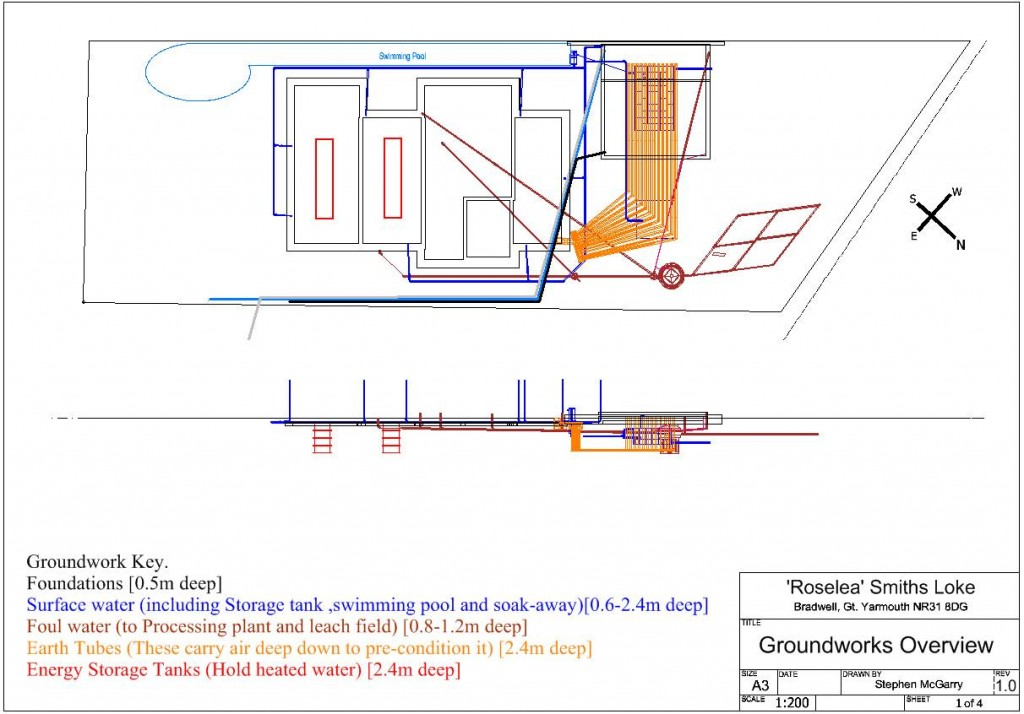 groundworks plan Sept 2010